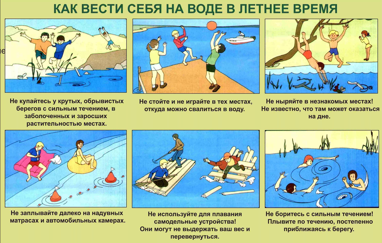 Картинки безопасности на воде